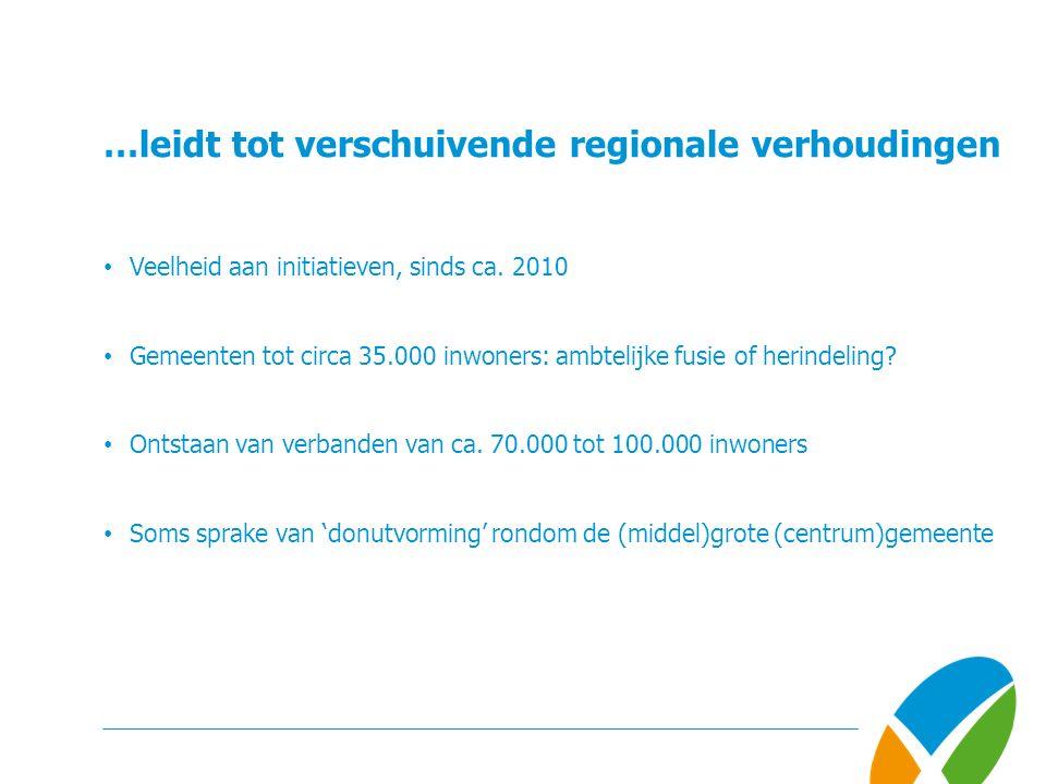 …leidt tot verschuivende regionale verhoudingen Veelheid aan initiatieven, sinds ca. 2010 Gemeenten tot circa 35.000 inwoners: ambtelijke fusie of her
