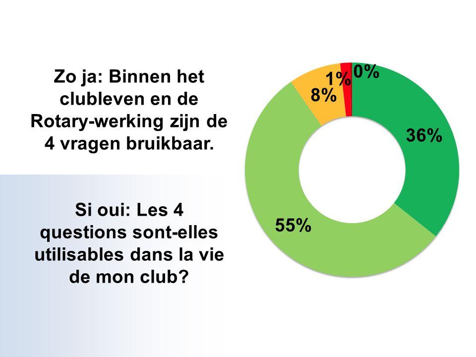 Zo ja: Binnen het clubleven en de Rotary-werking zijn de 4 vragen bruikbaar.