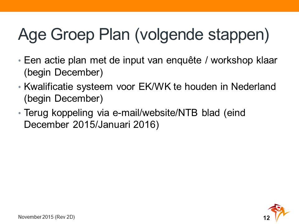 Age Groep Plan (volgende stappen) Een actie plan met de input van enquête / workshop klaar (begin December) Kwalificatie systeem voor EK/WK te houden in Nederland (begin December) Terug koppeling via e-mail/website/NTB blad (eind December 2015/Januari 2016) November 2015 (Rev 2D) 12