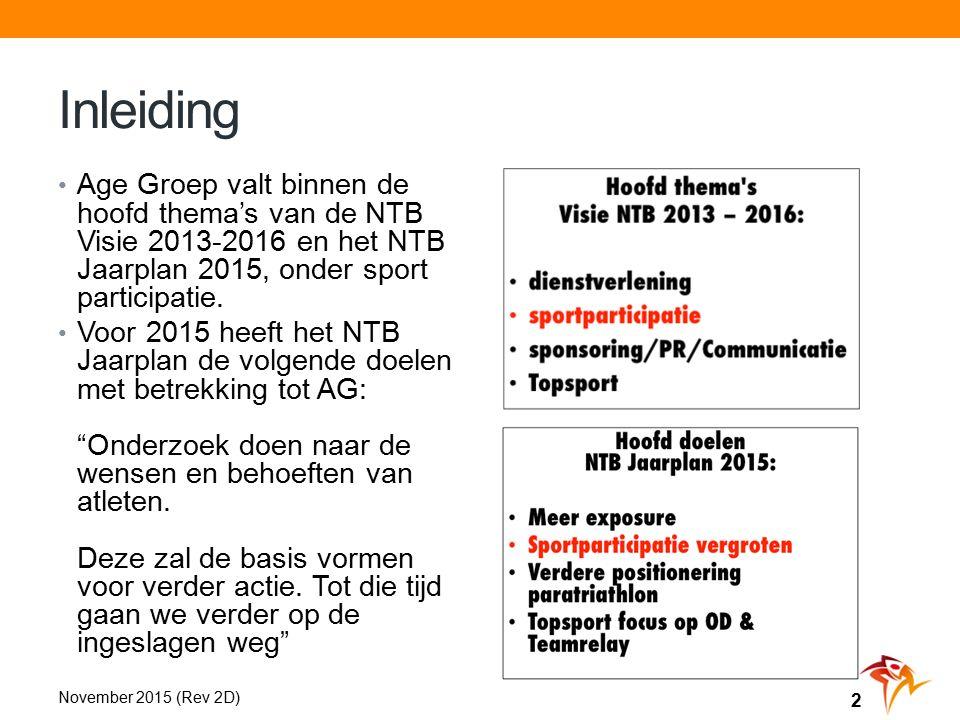 Inleiding Age Groep valt binnen de hoofd thema's van de NTB Visie 2013-2016 en het NTB Jaarplan 2015, onder sport participatie.