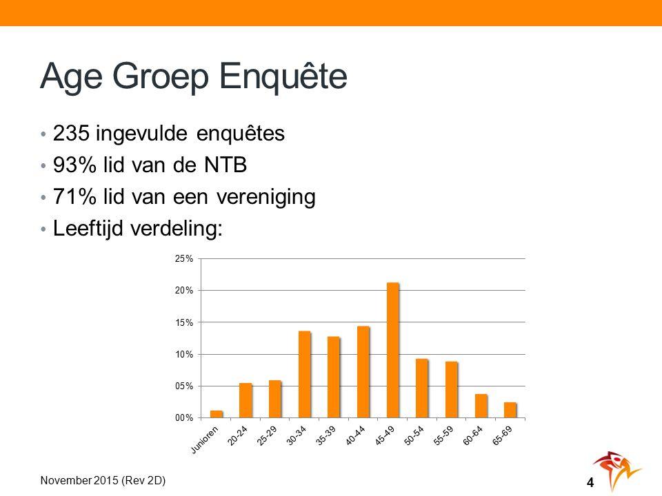 Age Groep Enquête 235 ingevulde enquêtes 93% lid van de NTB 71% lid van een vereniging Leeftijd verdeling: November 2015 (Rev 2D) 4