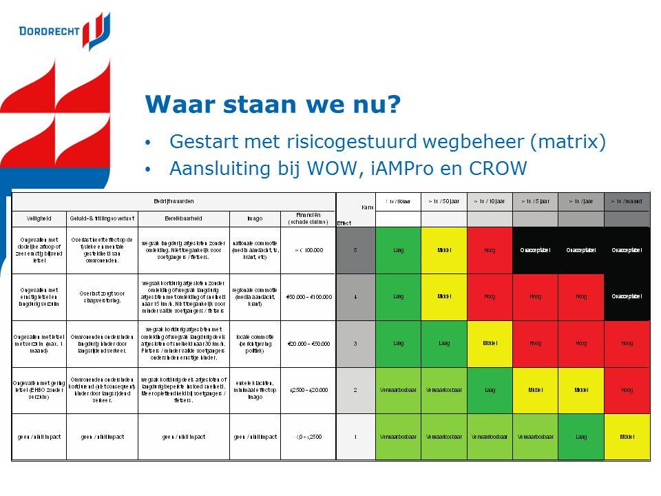 Waar staan we nu? Gestart met risicogestuurd wegbeheer (matrix) Aansluiting bij WOW, iAMPro en CROW
