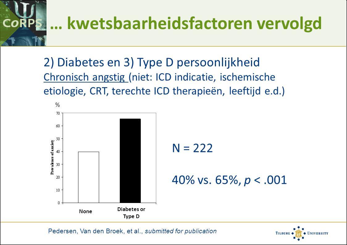 Pedersen, Van den Broek, et al., submitted for publication 2) Diabetes en 3) Type D persoonlijkheid Chronisch angstig (niet: ICD indicatie, ischemisch