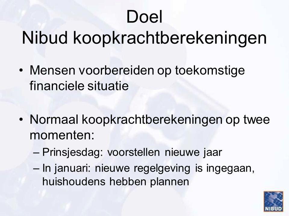 Doel Nibud koopkrachtberekeningen Mensen voorbereiden op toekomstige financiele situatie Normaal koopkrachtberekeningen op twee momenten: –Prinsjesdag: voorstellen nieuwe jaar –In januari: nieuwe regelgeving is ingegaan, huishoudens hebben plannen