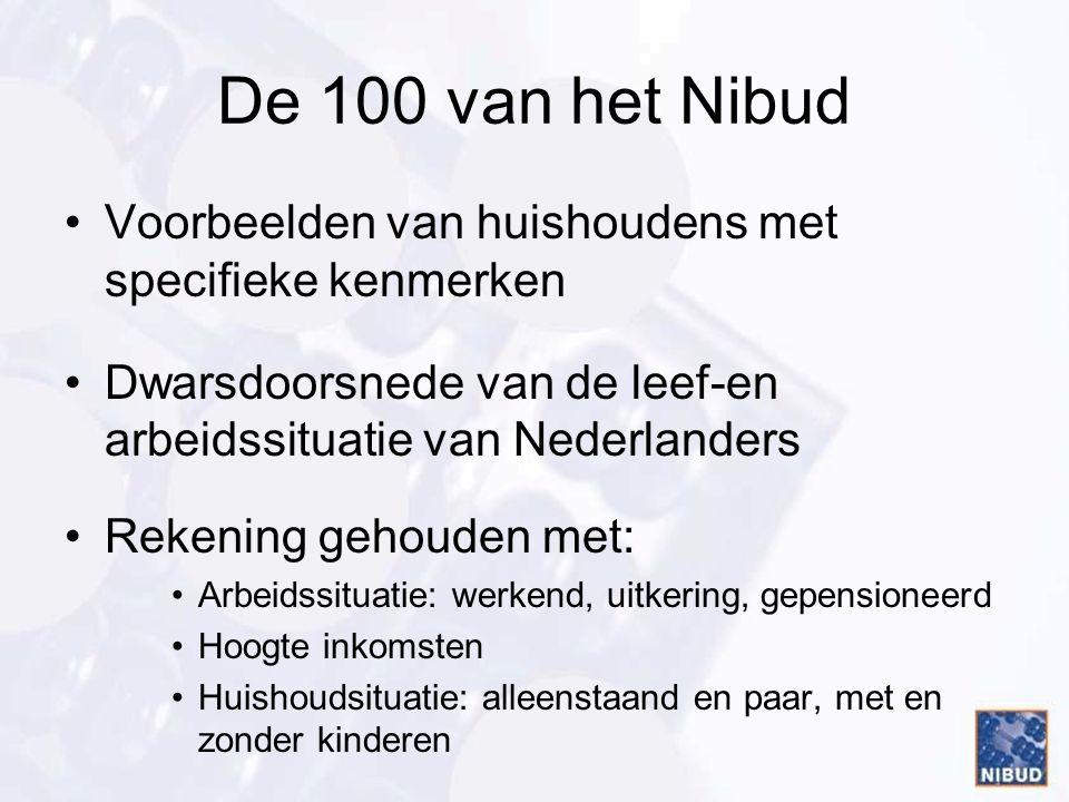 De 100 van het Nibud Voorbeelden van huishoudens met specifieke kenmerken Dwarsdoorsnede van de leef-en arbeidssituatie van Nederlanders Rekening gehouden met: Arbeidssituatie: werkend, uitkering, gepensioneerd Hoogte inkomsten Huishoudsituatie: alleenstaand en paar, met en zonder kinderen
