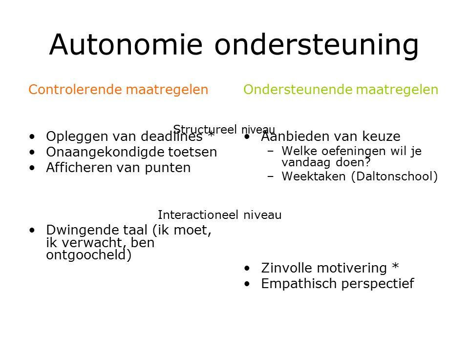 Autonomie ondersteuning Controlerende maatregelen Opleggen van deadlines * Onaangekondigde toetsen Afficheren van punten Dwingende taal (ik moet, ik v
