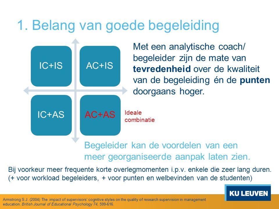 1. Belang van goede begeleiding Met een analytische coach/ begeleider zijn de mate van tevredenheid over de kwaliteit van de begeleiding én de punten