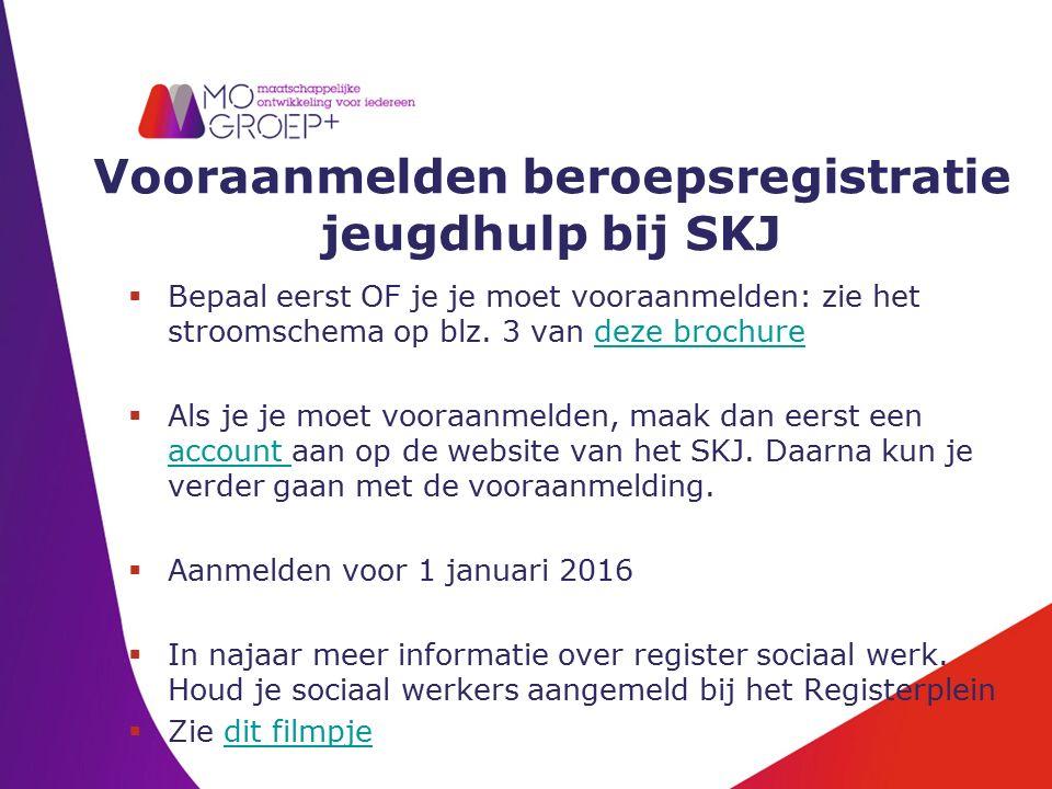 Vooraanmelden beroepsregistratie jeugdhulp bij SKJ  Bepaal eerst OF je je moet vooraanmelden: zie het stroomschema op blz.