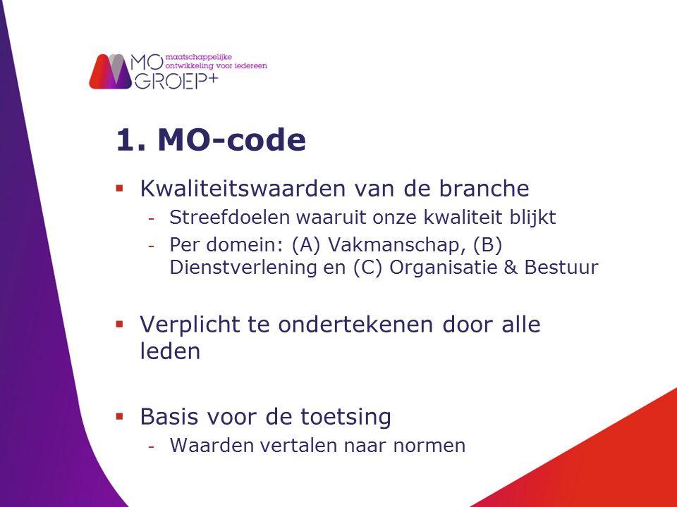 1. MO-code  Kwaliteitswaarden van de branche - Streefdoelen waaruit onze kwaliteit blijkt - Per domein: (A) Vakmanschap, (B) Dienstverlening en (C) O