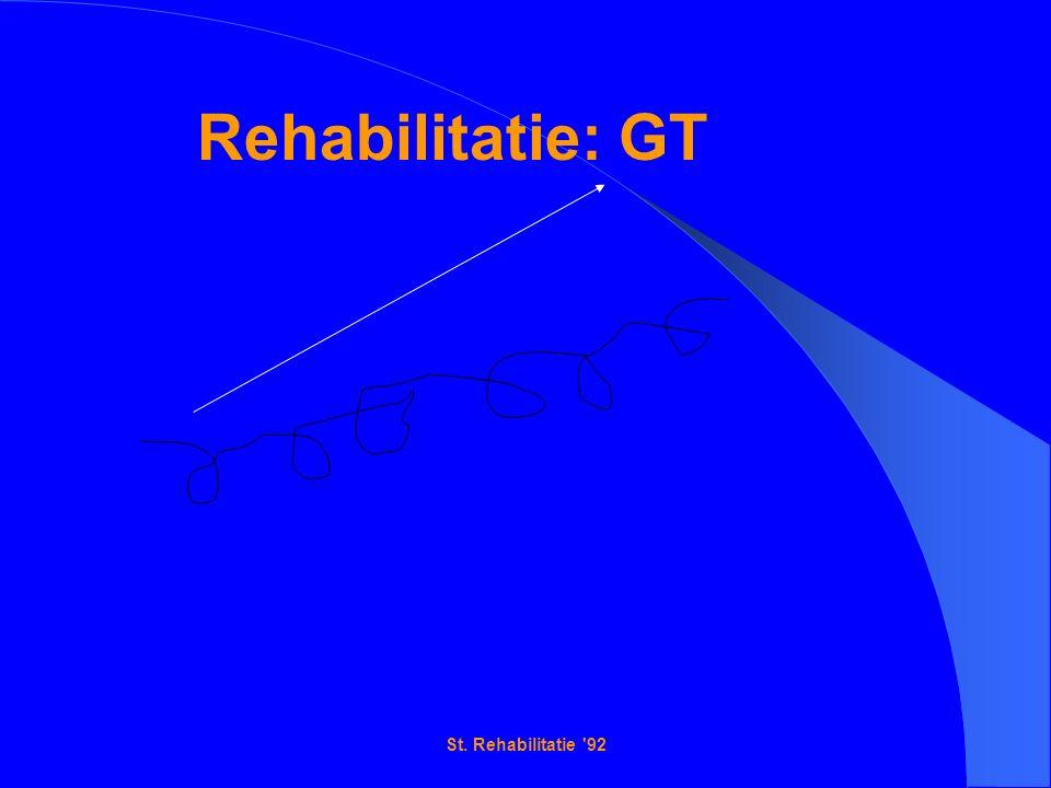 St. Rehabilitatie 92 Rehabilitatie: GT