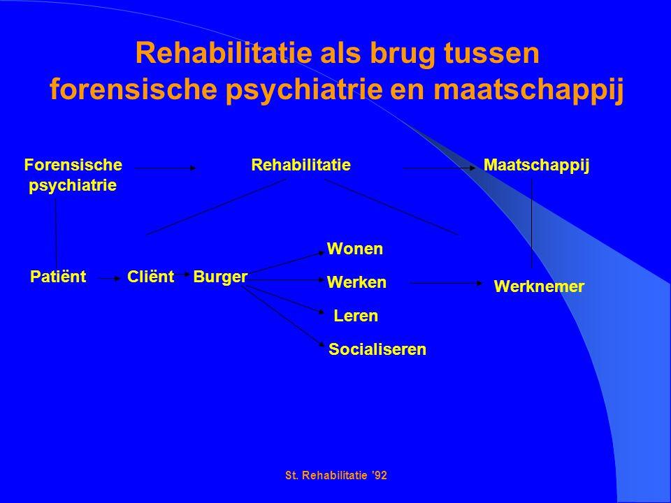 St. Rehabilitatie '92 Rehabilitatie als brug tussen forensische psychiatrie en maatschappij Forensische psychiatrie PatiëntCliënt RehabilitatieMaatsch