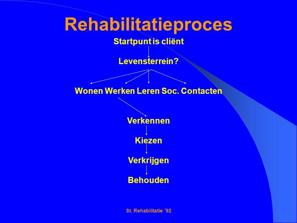 St. Rehabilitatie 92 Rehabilitatieproces Startpunt is cliënt Levensterrein.