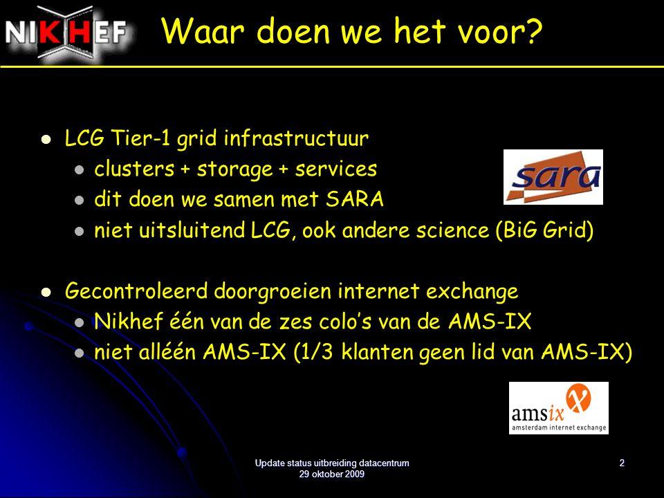 2 LCG Tier-1 grid infrastructuur clusters + storage + services dit doen we samen met SARA niet uitsluitend LCG, ook andere science (BiG Grid) Gecontroleerd doorgroeien internet exchange Nikhef één van de zes colo's van de AMS-IX niet alléén AMS-IX (1/3 klanten geen lid van AMS-IX) Waar doen we het voor.