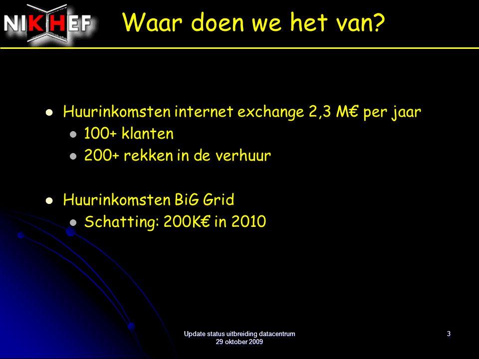 3 Huurinkomsten internet exchange 2,3 M€ per jaar 100+ klanten 200+ rekken in de verhuur Huurinkomsten BiG Grid Schatting: 200K€ in 2010 Waar doen we
