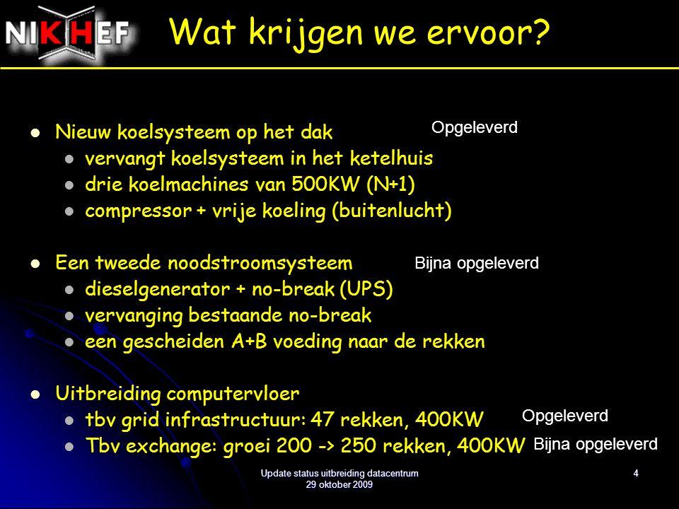 4 Nieuw koelsysteem op het dak vervangt koelsysteem in het ketelhuis drie koelmachines van 500KW (N+1) compressor + vrije koeling (buitenlucht) Een tweede noodstroomsysteem dieselgenerator + no-break (UPS) vervanging bestaande no-break een gescheiden A+B voeding naar de rekken Uitbreiding computervloer tbv grid infrastructuur: 47 rekken, 400KW Tbv exchange: groei 200 -> 250 rekken, 400KW Wat krijgen we ervoor.