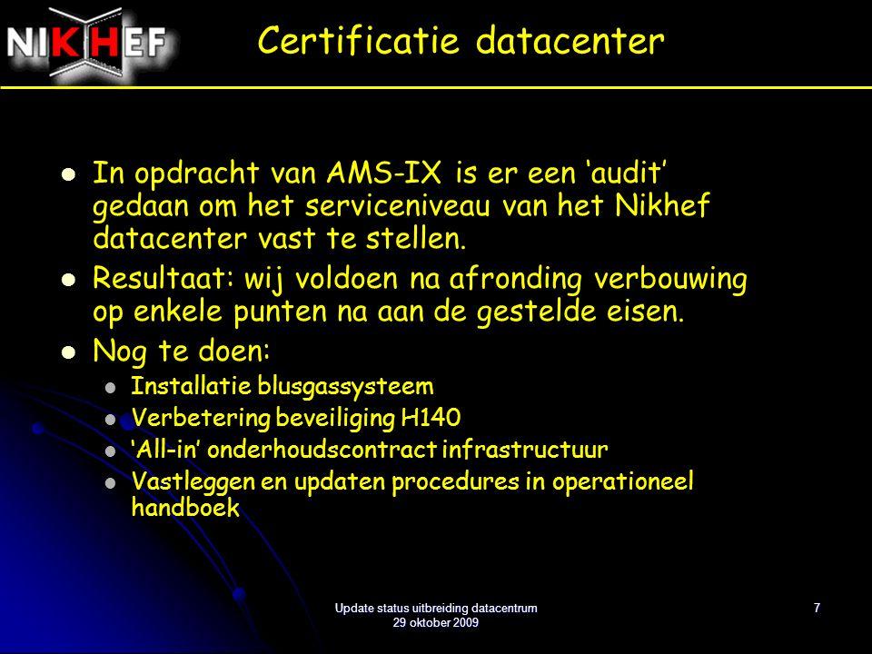 7 In opdracht van AMS-IX is er een 'audit' gedaan om het serviceniveau van het Nikhef datacenter vast te stellen. Resultaat: wij voldoen na afronding