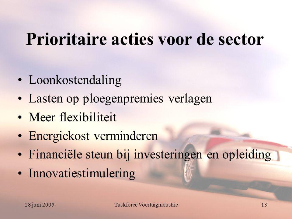28 juni 2005Taskforce Voertuigindustrie13 Prioritaire acties voor de sector Loonkostendaling Lasten op ploegenpremies verlagen Meer flexibiliteit Energiekost verminderen Financiële steun bij investeringen en opleiding Innovatiestimulering