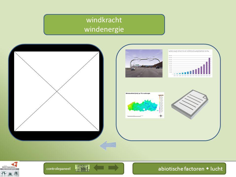controlepaneel windkracht windkracht (beaufort) Hoe krachtig kan wind zijn.