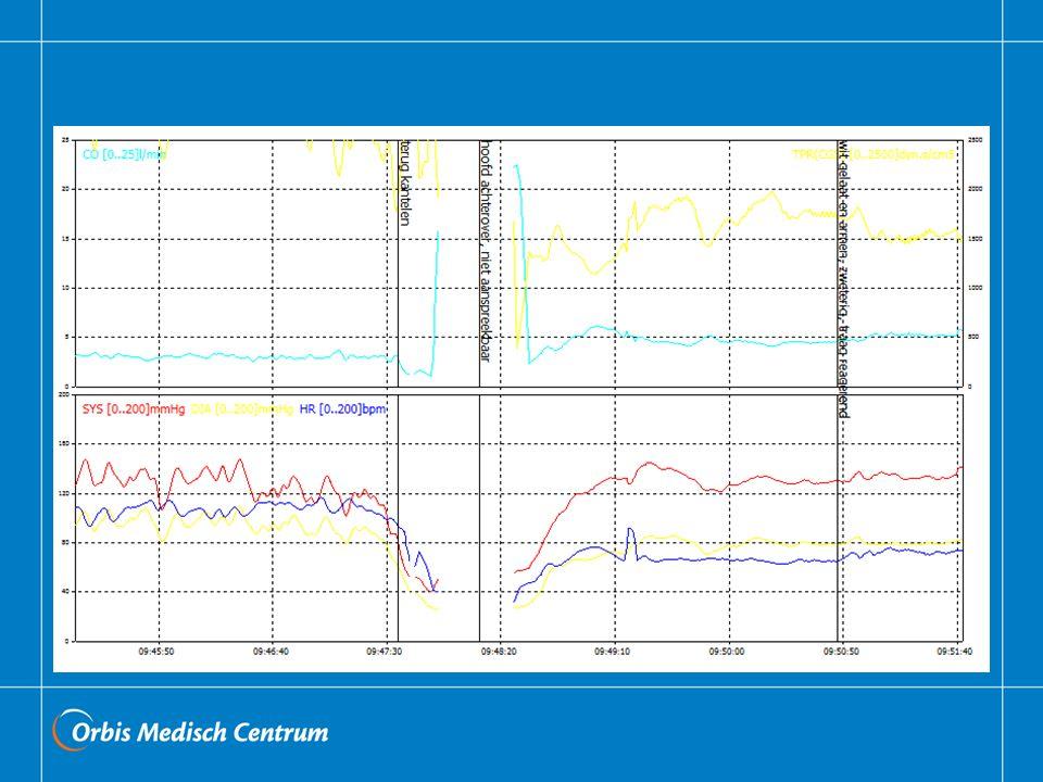 Plaatje finometer Broen, 12-5-78, bloeddruk na nitro Plaatje finometer Broen, 12-5-78, bloeddruk na nitro