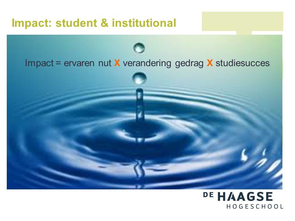 Impact: student & institutional Impact = ervaren nut X verandering gedrag X studiesucces
