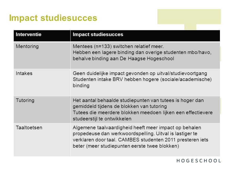 Impact studiesucces InterventieImpact studiesucces MentoringMentees (n=133) switchen relatief meer. Hebben een lagere binding dan overige studenten mb