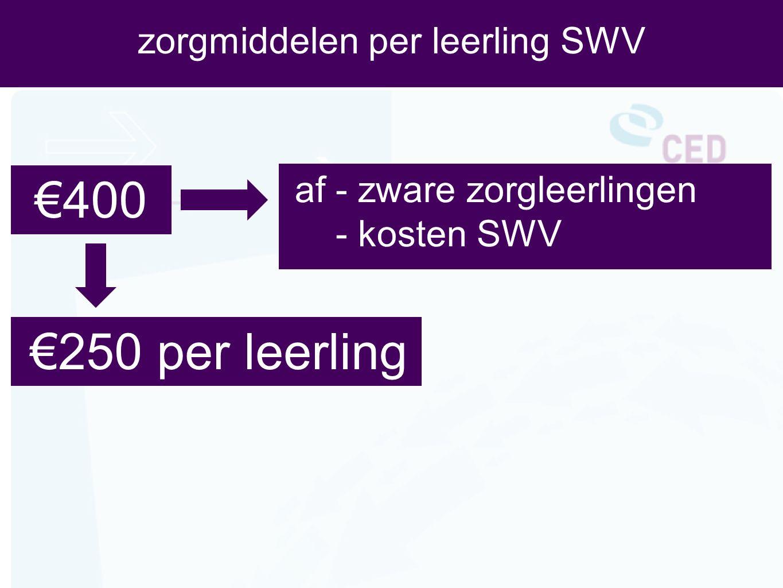 €400 af - zware zorgleerlingen - kosten SWV €250 per leerling zorgmiddelen per leerling SWV