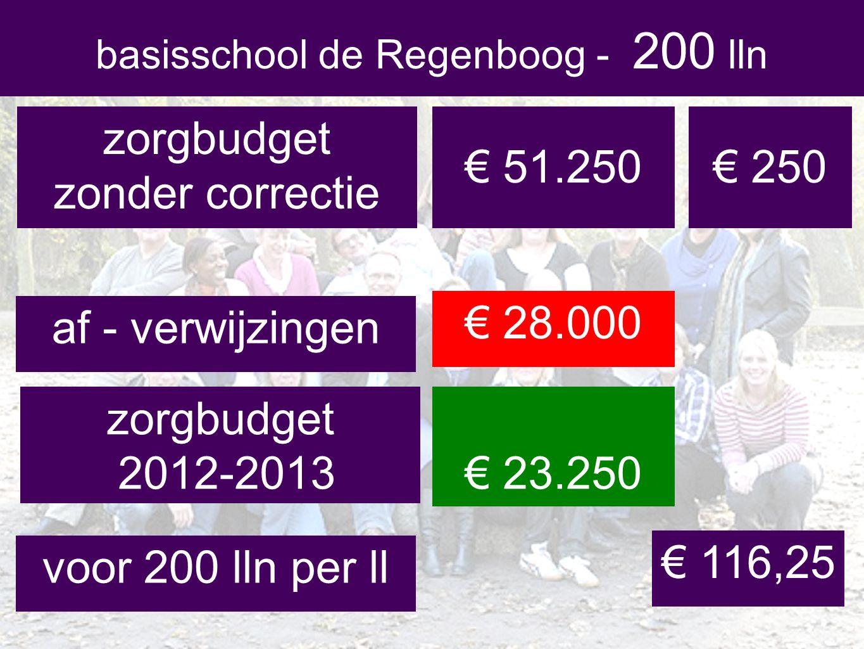 zorgbudget 2012-2013 af - verwijzingen € 28.000 € 23.250 basisschool de Regenboog - 200 lln zorgbudget zonder correctie € 51.250 voor 200 lln per ll € 116,25 € 250