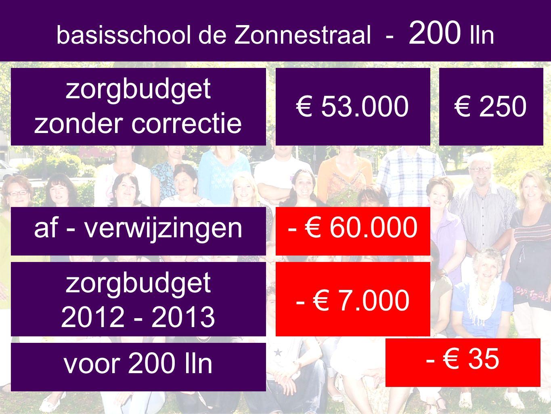 zorgbudget 2012 - 2013 - € 7.000 - € 60.000 basisschool de Zonnestraal - 200 lln zorgbudget zonder correctie € 53.000 - € 35 af - verwijzingen voor 200 lln € 250