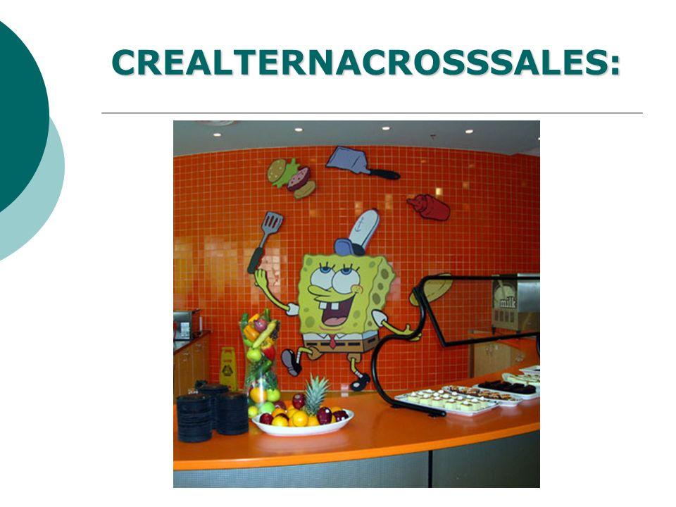 CREALTERNACROSSSALES: