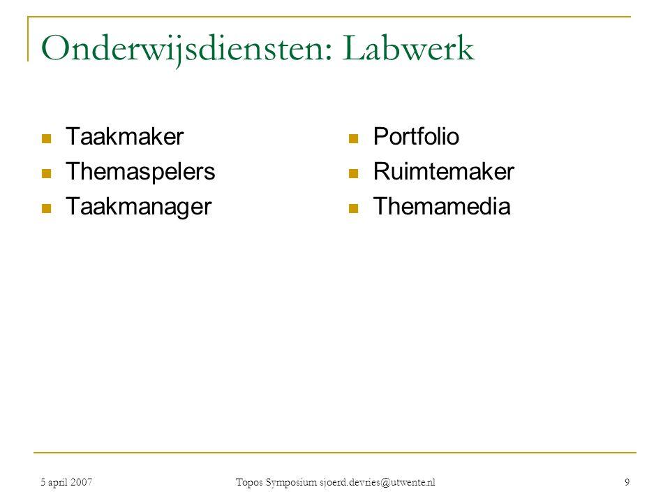5 april 2007 Topos Symposium sjoerd.devries@utwente.nl 9 Onderwijsdiensten: Labwerk Taakmaker Themaspelers Taakmanager Portfolio Ruimtemaker Themamedia