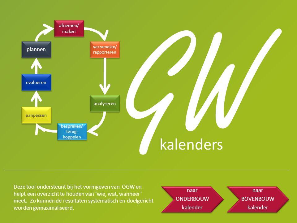 kalenders plannen afnemen/ maken afnemen/ maken verzamelen/ rapporteren verzamelen/ rapporteren analyseren bespreken/ terug- koppelen bespreken/ terug- koppelen aanpassen evalueren GW naar ONDERBOUW kalender naar ONDERBOUW kalender naar BOVENBOUW kalender naar BOVENBOUW kalender Deze tool ondersteunt bij het vormgeven van OGW en helpt een overzicht te houden van 'wie, wat, wanneer' meet.
