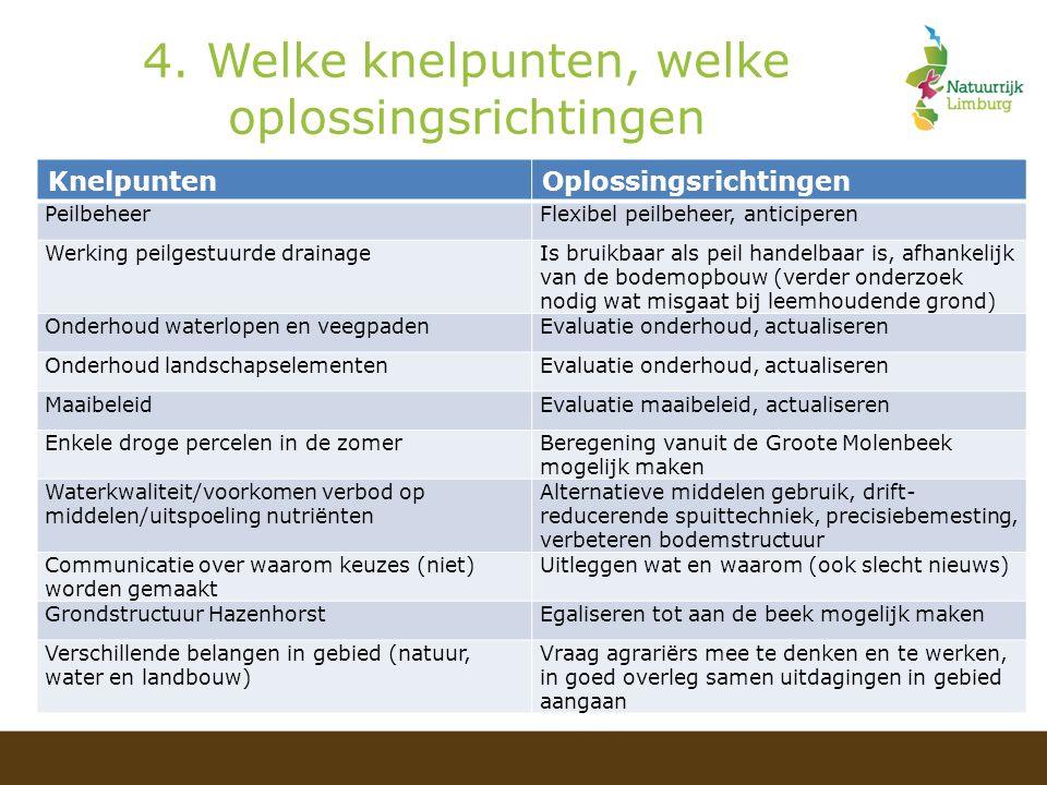 4. Welke knelpunten, welke oplossingsrichtingen KnelpuntenOplossingsrichtingen PeilbeheerFlexibel peilbeheer, anticiperen Werking peilgestuurde draina