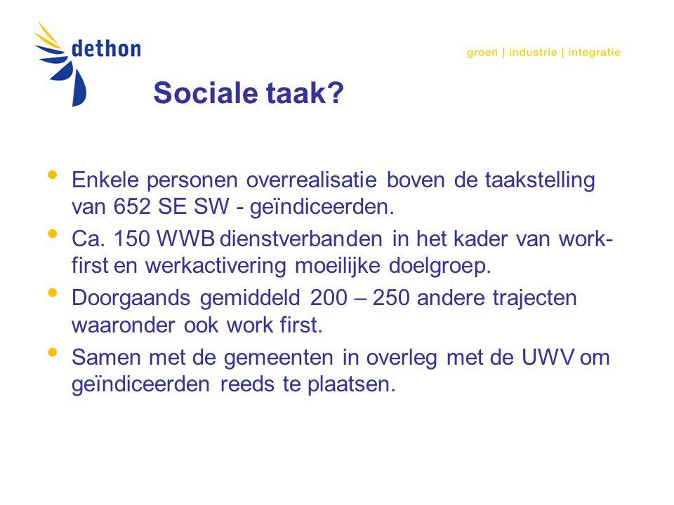 Sociale taak. Enkele personen overrealisatie boven de taakstelling van 652 SE SW - geïndiceerden.