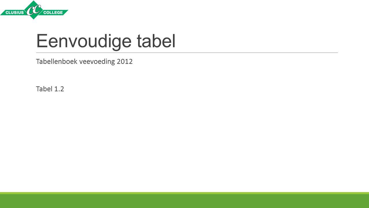 Eenvoudige tabel Tabellenboek veevoeding 2012 Tabel 1.2