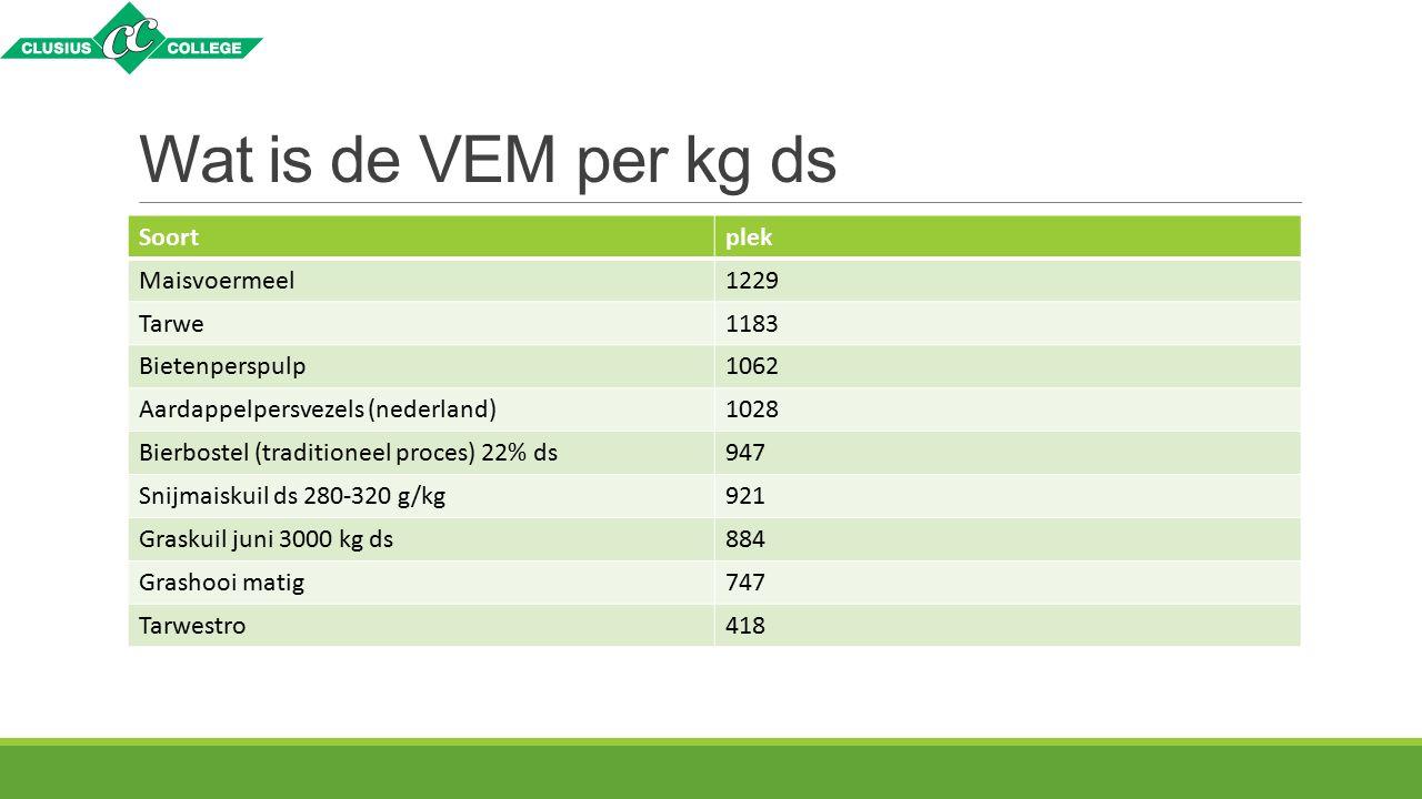 Wat is de VEM per kg ds Soortplek Maisvoermeel1229 Tarwe1183 Bietenperspulp1062 Aardappelpersvezels (nederland)1028 Bierbostel (traditioneel proces) 22% ds947 Snijmaiskuil ds 280-320 g/kg921 Graskuil juni 3000 kg ds884 Grashooi matig747 Tarwestro418
