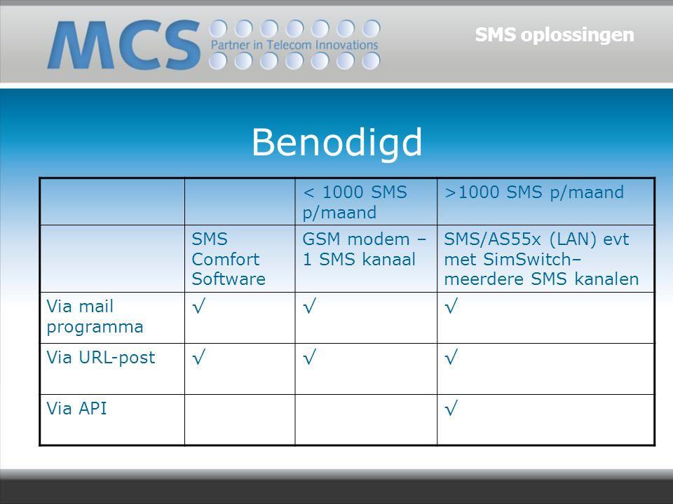 Benodigd < 1000 SMS p/maand >1000 SMS p/maand SMS Comfort Software GSM modem – 1 SMS kanaal SMS/AS55x (LAN) evt met SimSwitch– meerdere SMS kanalen Via mail programma √√√ Via URL-post√√√ Via API√ SMS oplossingen
