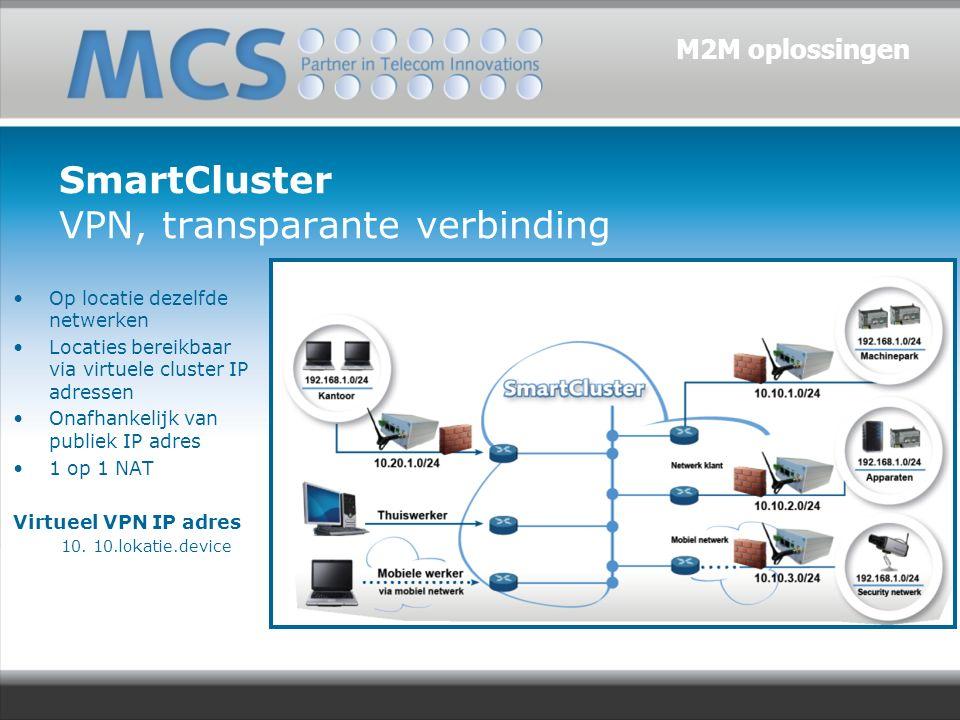 SmartCluster VPN, transparante verbinding Op locatie dezelfde netwerken Locaties bereikbaar via virtuele cluster IP adressen Onafhankelijk van publiek IP adres 1 op 1 NAT Virtueel VPN IP adres 10.