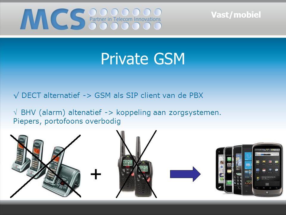 Stand van zaken Private GSM In ontwikkeling….