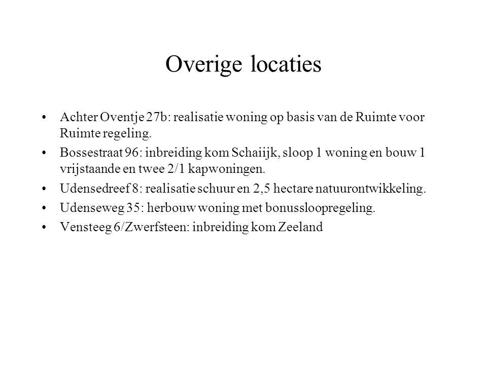 Overige locaties Achter Oventje 27b: realisatie woning op basis van de Ruimte voor Ruimte regeling.