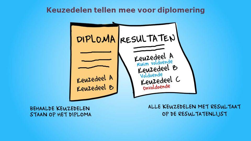 Keuzedelen tellen mee voor diplomering