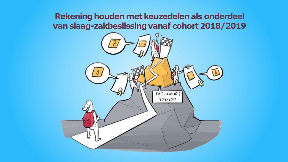 Rekening houden met keuzedelen als onderdeel van slaag-zakbeslissing vanaf cohort 2018/2019