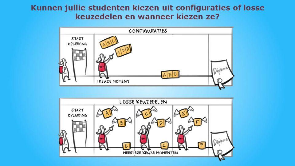 Kunnen jullie studenten kiezen uit configuraties of losse keuzedelen en wanneer kiezen ze
