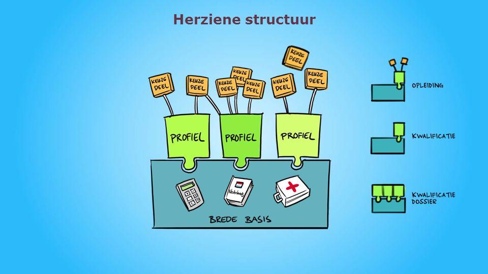 Herziene structuur