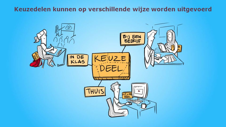 www.herzieningmbo.nl uitleg / feiten / nieuws / achtergrondartikelen faq's / good practices / publicaties / presentaties