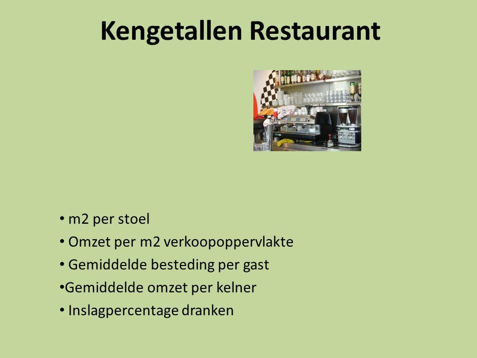 Kengetallen Restaurant m2 per stoel Omzet per m2 verkoopoppervlakte Gemiddelde besteding per gast Gemiddelde omzet per kelner Inslagpercentage dranken