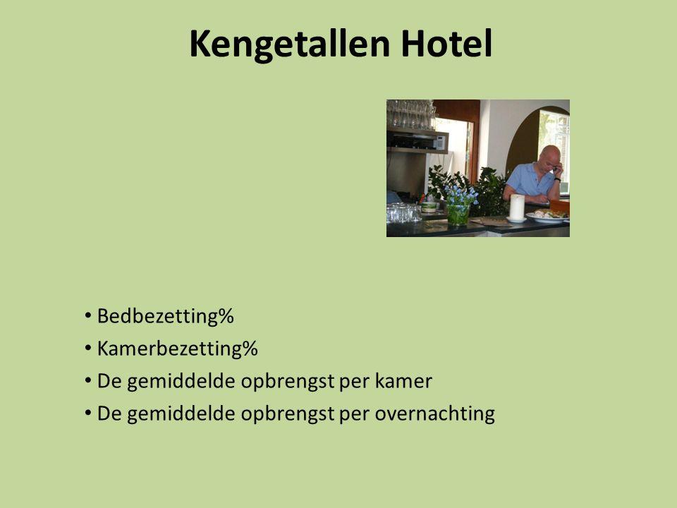 Kengetallen Hotel Bedbezetting% Kamerbezetting% De gemiddelde opbrengst per kamer De gemiddelde opbrengst per overnachting