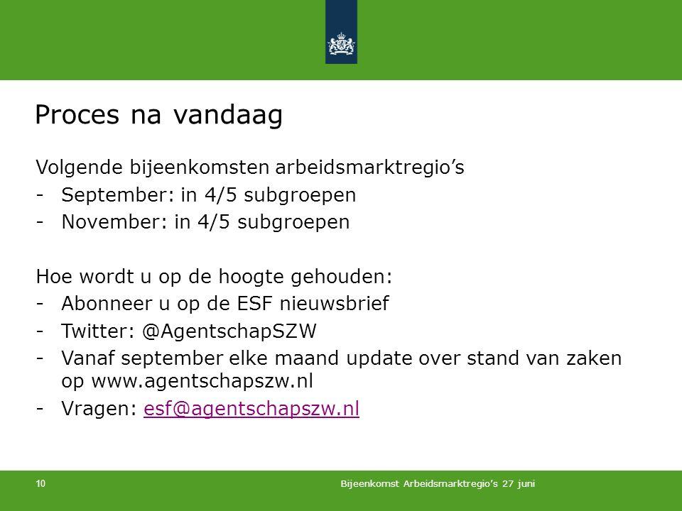 Bijeenkomst Arbeidsmarktregio's 27 juni 10 Proces na vandaag Volgende bijeenkomsten arbeidsmarktregio's -September: in 4/5 subgroepen -November: in 4/5 subgroepen Hoe wordt u op de hoogte gehouden: -Abonneer u op de ESF nieuwsbrief -Twitter: @AgentschapSZW -Vanaf september elke maand update over stand van zaken op www.agentschapszw.nl -Vragen: esf@agentschapszw.nlesf@agentschapszw.nl