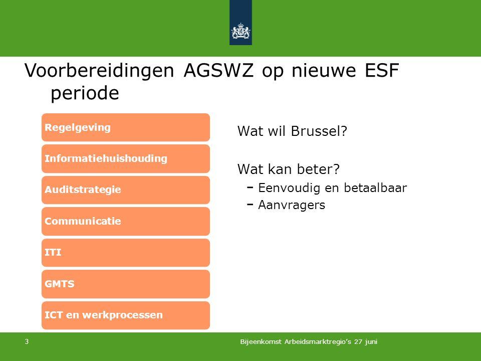 3 Voorbereidingen AGSWZ op nieuwe ESF periode RegelgevingInformatiehuishoudingAuditstrategieCommunicatieITIGMTSICT en werkprocessen Wat wil Brussel.