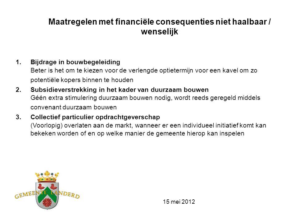 15 mei 2012 Maatregelen met financiële consequenties niet haalbaar / wenselijk 4.Woninggarantie / verkoopgarantie Dit blijkt een te kostbare / risicovolle maatregel, zie provincie Noord-Brabant die momenteel grote risico's loopt bij de afgegeven verkoopgaranties 5.Terugkoopregeling Dit blijkt een te kostbare / risicovolle maatregel, zie provincie Noord-Brabant die momenteel grote risico's loopt bij de afgegeven verkoopgaranties 6.Bevriezen grondprijs Voorstellen met betrekking tot de te hanteren grondprijs: separate afhandeling in nota grondprijsbeleid 2012