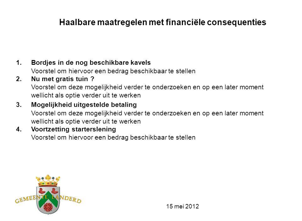 15 mei 2012 Overige maatregelen .